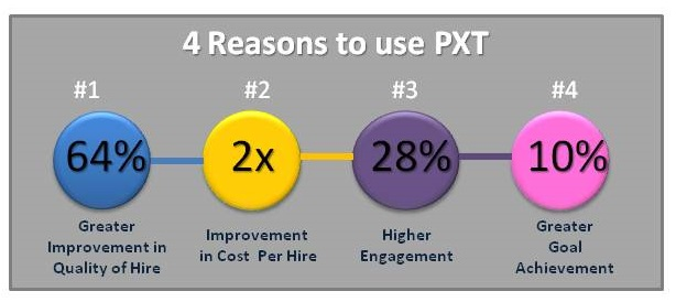 4-reasons-to-use-PXT_march2017