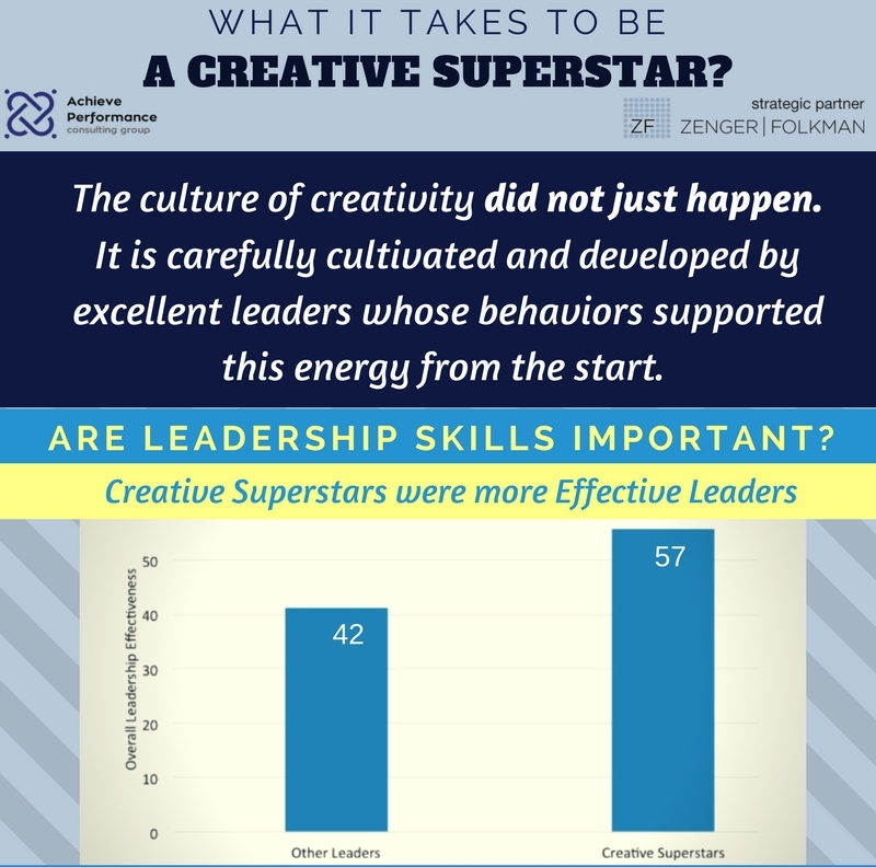 Creative Superstar_AchievePerformance - Copy