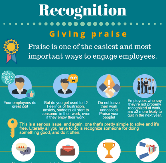 Recognition_Giving Praise_Achieve Performance_2017_2