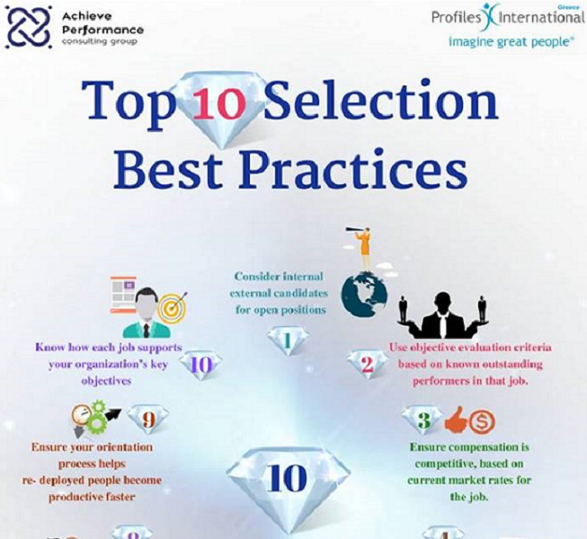 Top 10 Selection Best Practices_Achieve Performance_2017_2