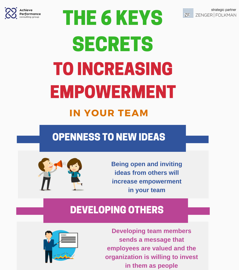 ZF_The 6 key ecrets to Increasing Empowerment in your team - Copy
