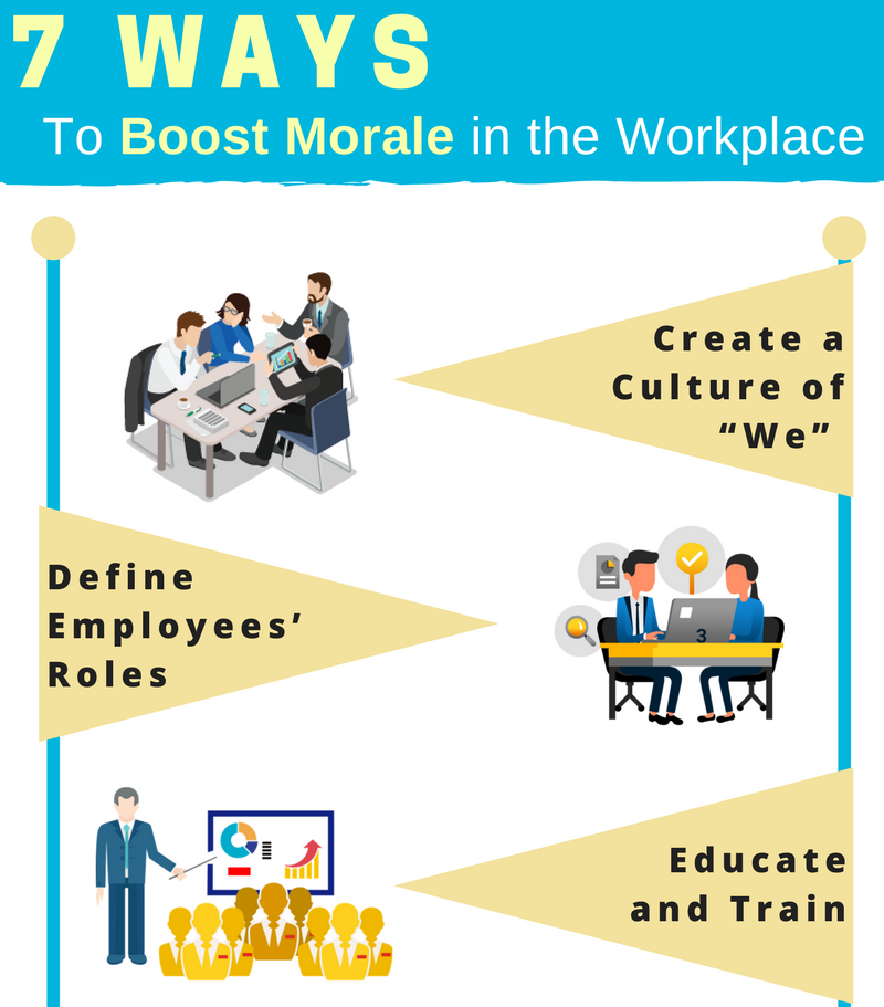 7 WAYS - to boost morale - Copy