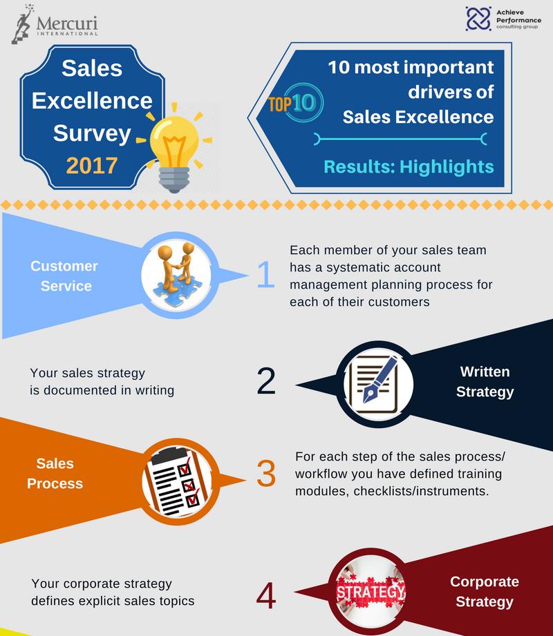 Sales Excellence Survey 2017