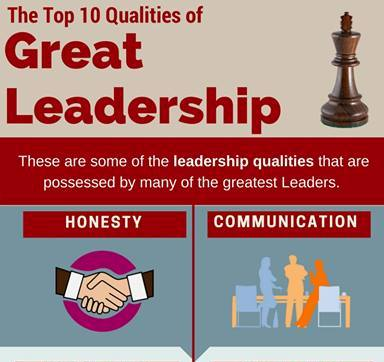 THE TOP 10 QUALITIES OF Great Leadership