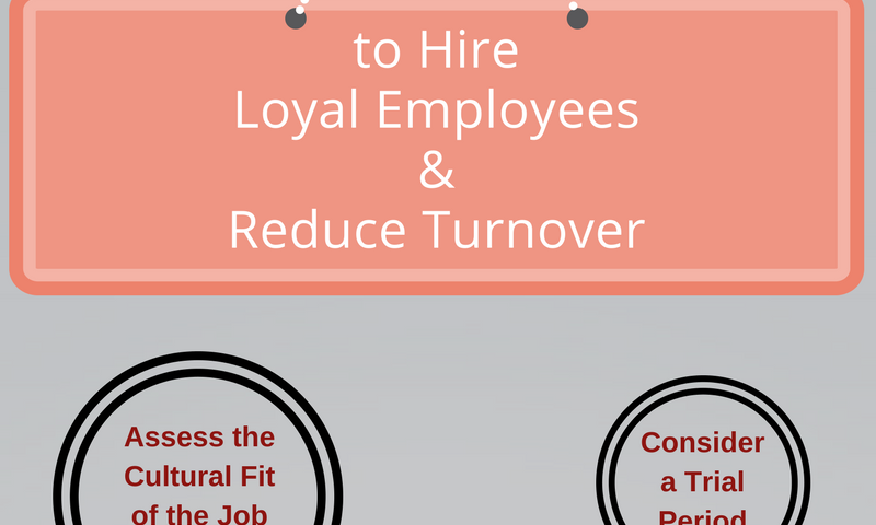 5 WAYS TO HIRE LOYAL EMPLOYEES AND REDUCE TURNOVER - Copy