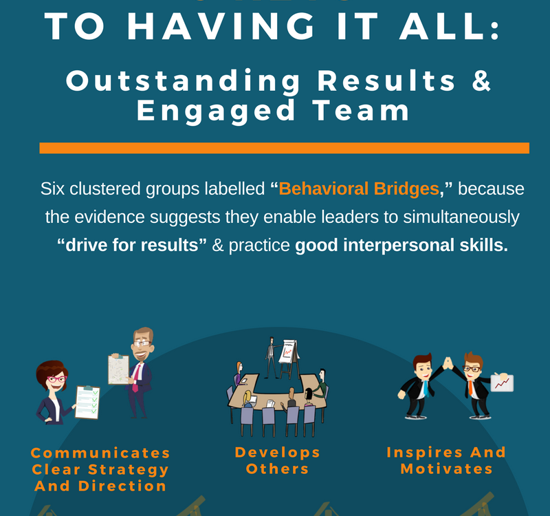 6 Keys To Having It All_ Outstanding Results And Engaged Team