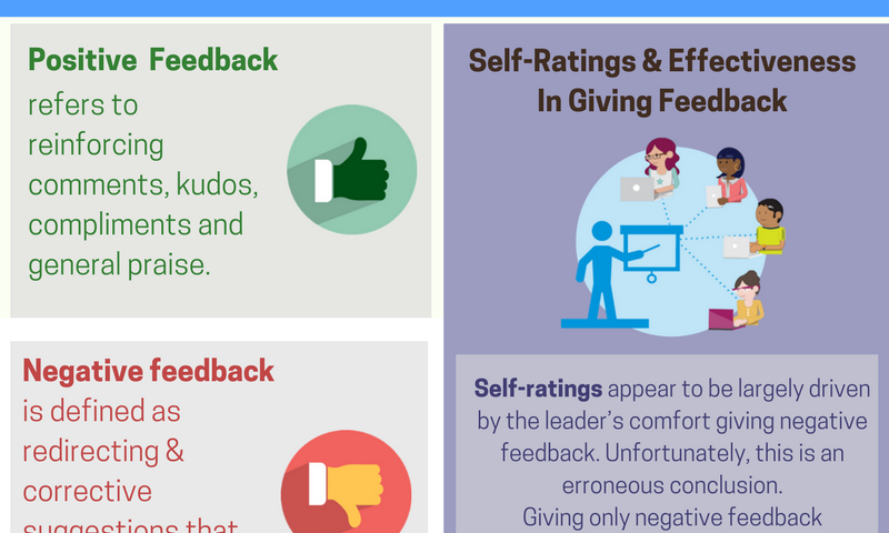 The Vital Role Of Positive Feedback As A Leadership Strength(1) - Copy