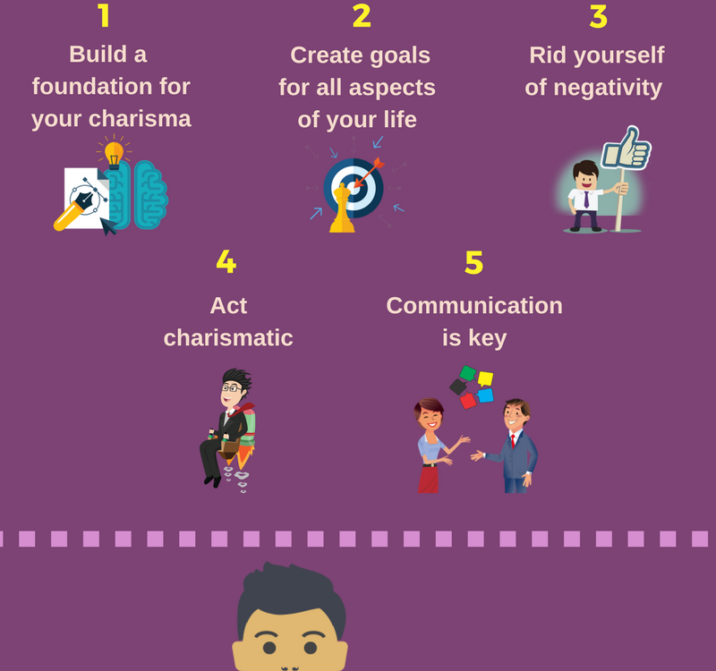 5 Steps to Becoming a Charismatic Leader!