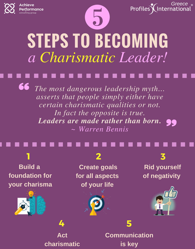 5 Steps to Becoming a Charismatic Leader