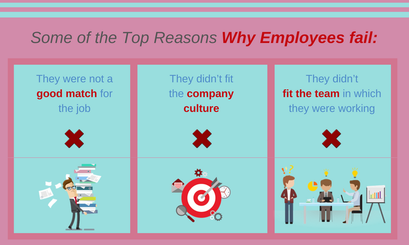 Why You Should Establish Job fit - infographic