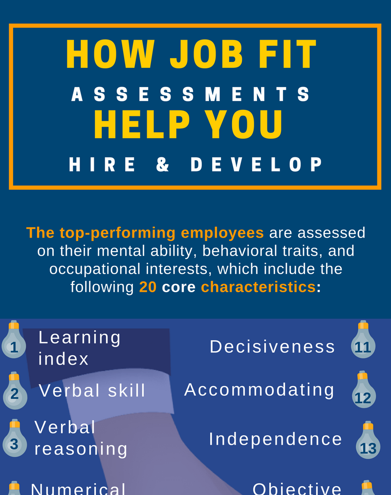 HOW JOB FIT assessments help you hire & develop(1) - Copy