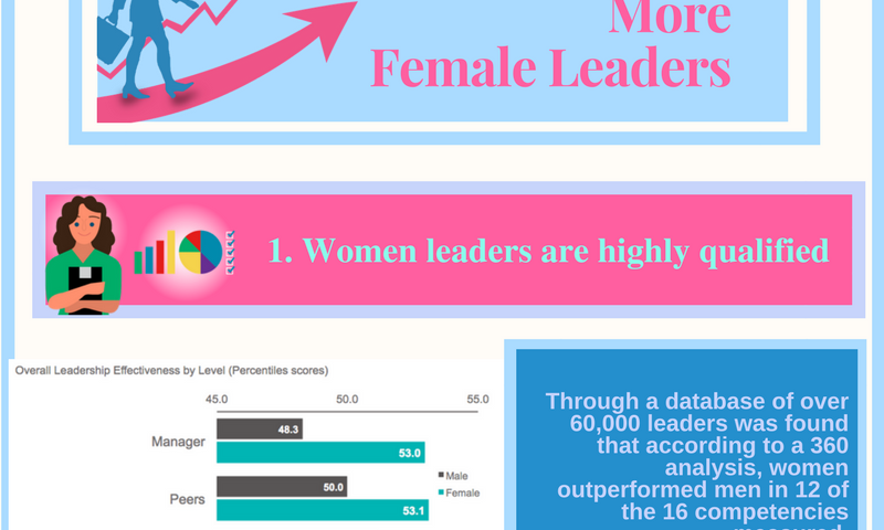 3 Reasons To Recruit And Select More Female Leaders - Copy (2)
