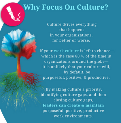 Culture Change Requires Acceptance, Then Alignment