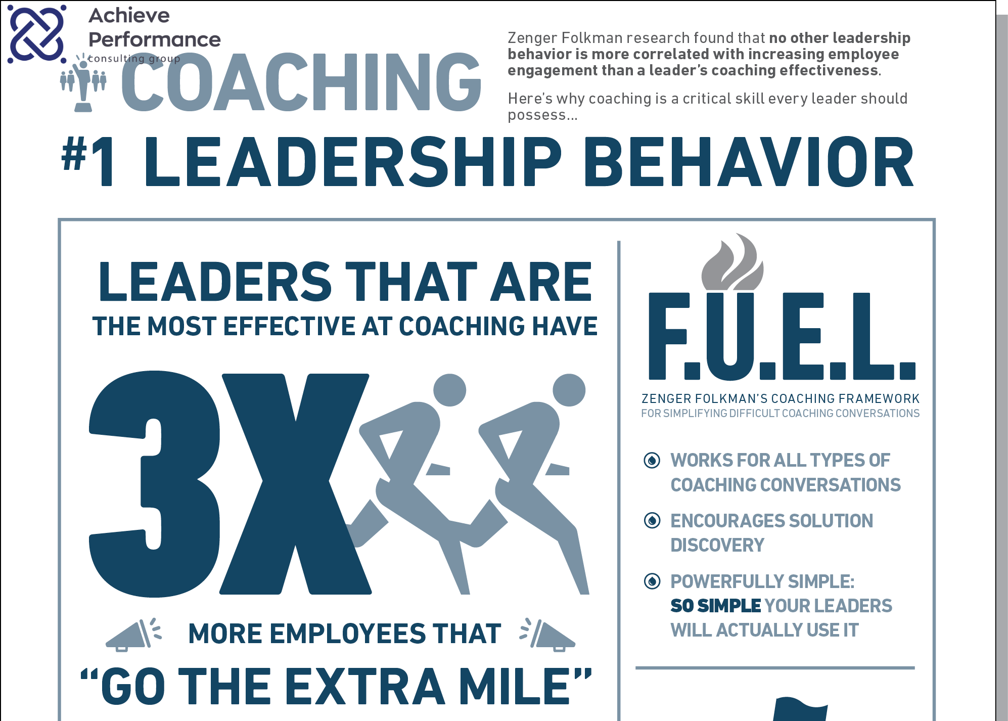 Coaching-Infographic-Thumbnail_crop