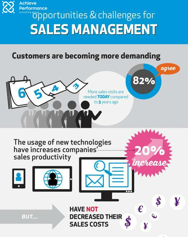 sales_management_study_2014_infographic_small.crop