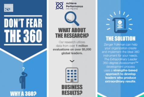 360-Assessment-Infographic_εξω εξω 2
